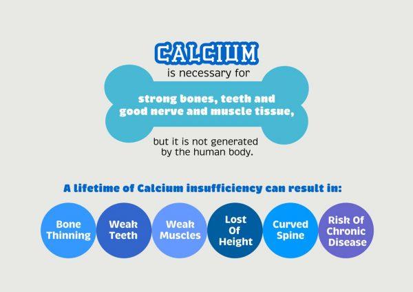 7 days dutch lady purefarm milk and breakfast challenge calcium