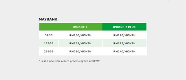 renew compasia upgrade smartphone every year low payment monthly