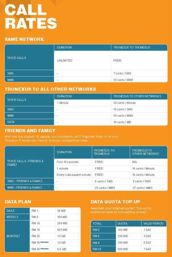 tronexus global sdn bhd call rates