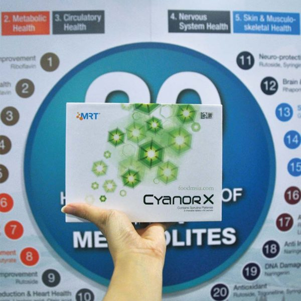 CYANOR X, The Superfood For Your Genes