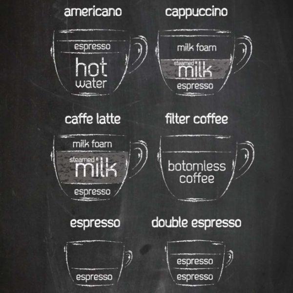 the como bukit jalil kuala lumpur passionately coffee varieties