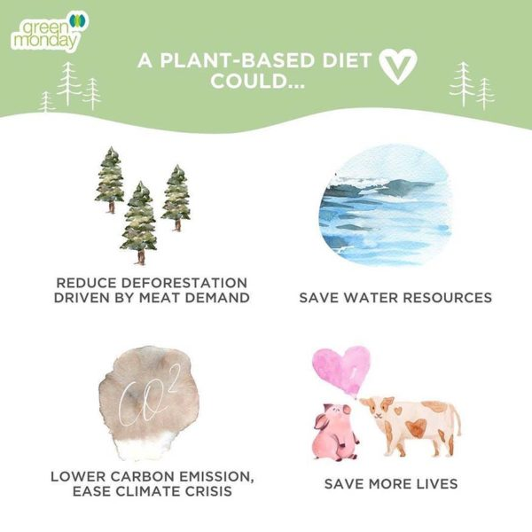 green monday plant based omnimeat save environment